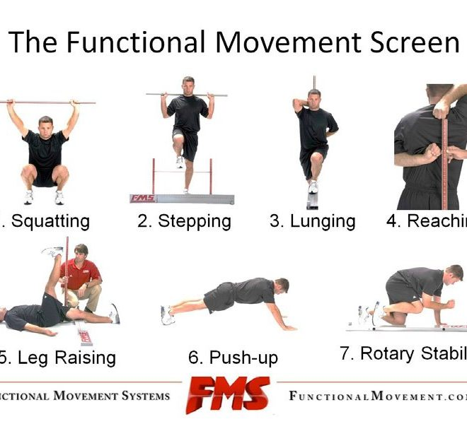 Functional-Movement-Screen